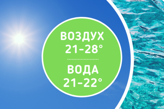 Погода в Турции в мае