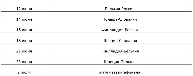 Расписание матчей ЕВРО-2020 в России