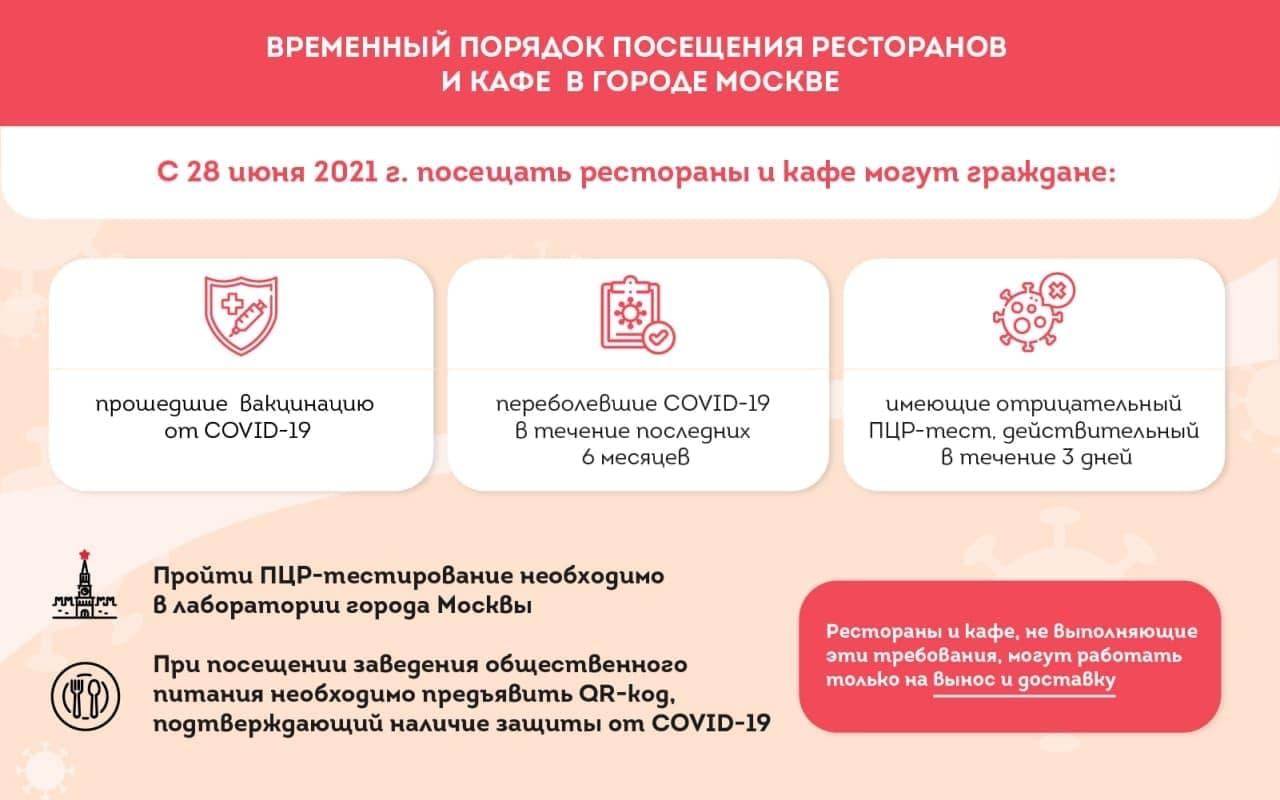 Посещение ресторанов в Москве с 28 июня