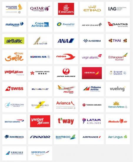 Все авиакомпании, зарегистрированные в системе IATA Travel Pass