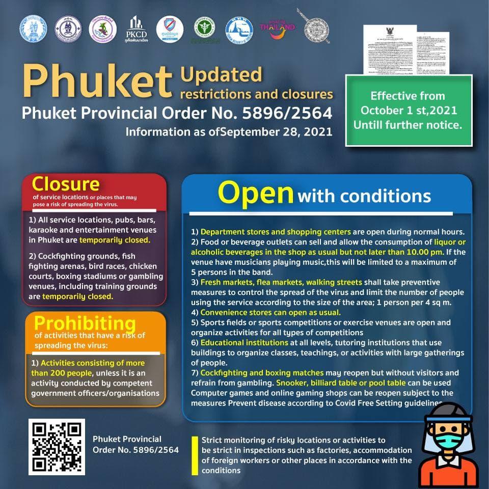 Ограничения на Пхукете